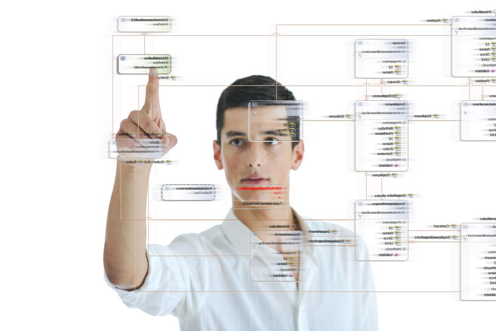 Psicosoft - Evaluación 360º para la definición de rutas formativas