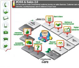 Psicosoft - Infografía interactiva para prevenir riesgos laborales